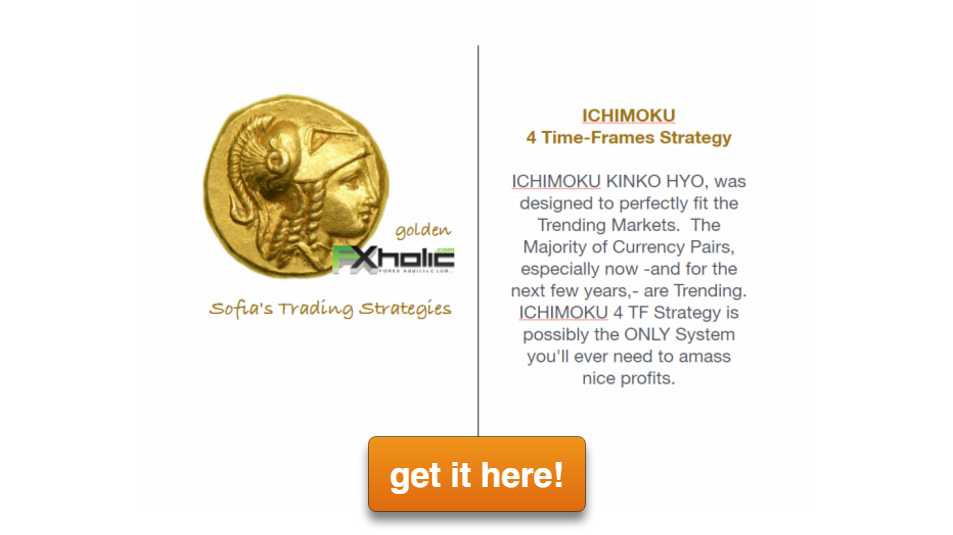 You get Strategy's VIDEO Tutorial, a Workshop and my Book on ICHIMOKU at 97eur